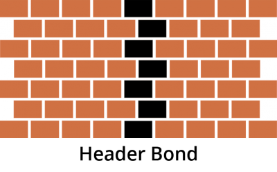 Tile Brick Retro Brickyard Trojanowscy Bricks Tiles