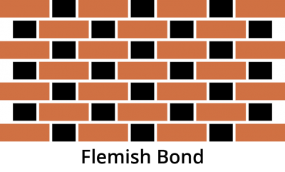 flemisch bond handmade bricks