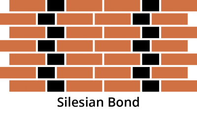 silesian bond handmade bricks