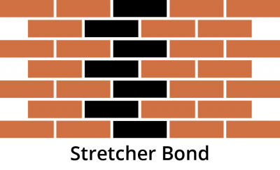 stretcher bond handmade bricks